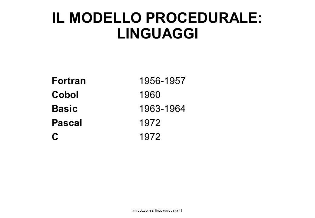 Introduzione al linguaggio Java 41 IL MODELLO PROCEDURALE: LINGUAGGI Fortran1956-1957 Cobol1960 Basic1963-1964 Pascal1972 C1972