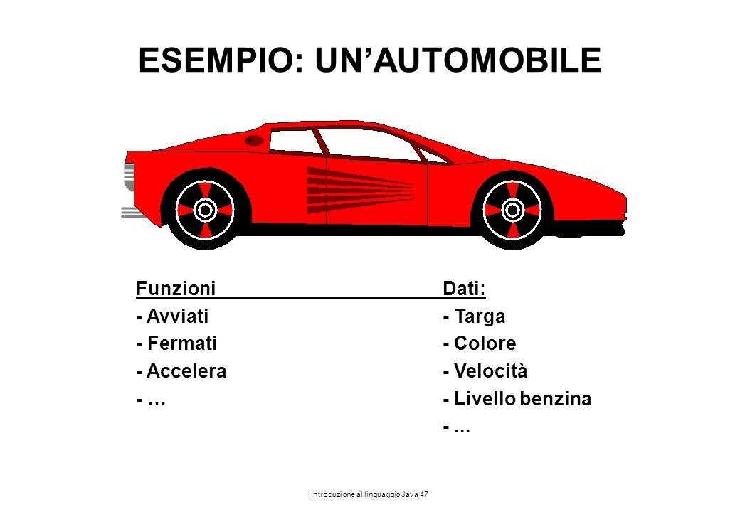Introduzione al linguaggio Java 47 ESEMPIO: UN'AUTOMOBILE FunzioniDati: - Avviati- Targa - Fermati- Colore - Accelera- Velocità - …- Livello benzina -