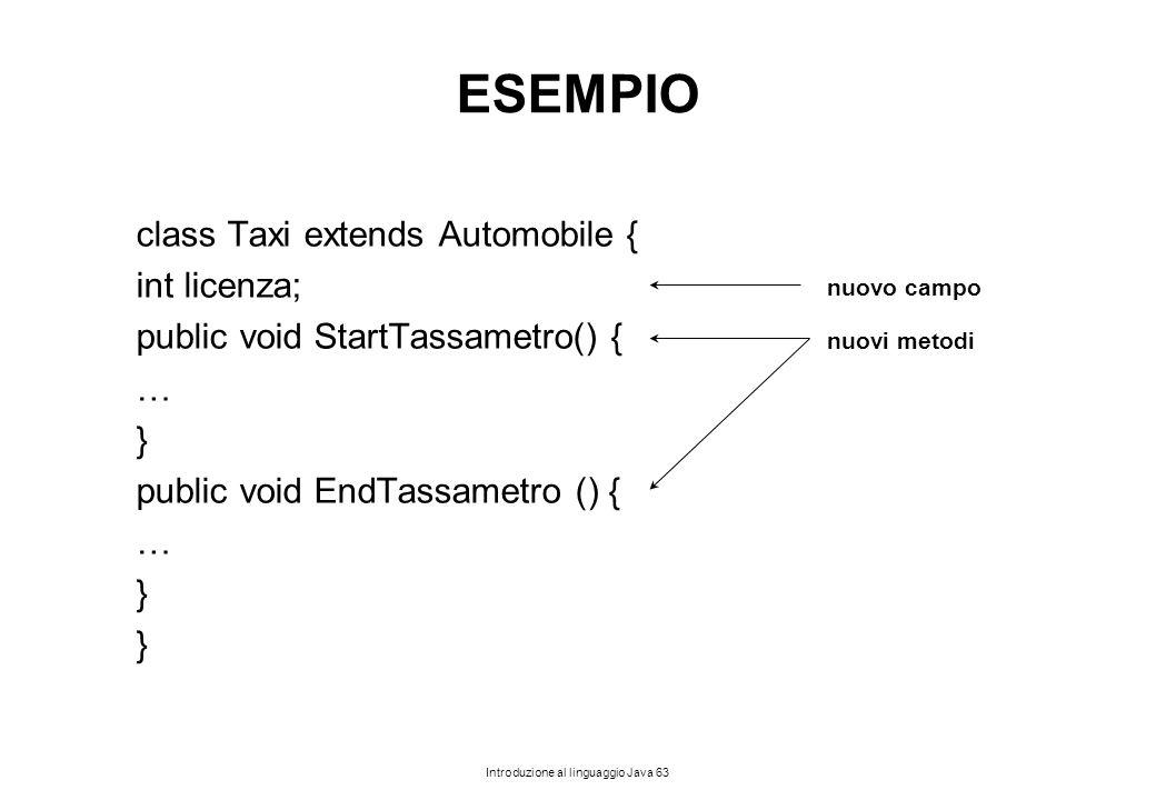 Introduzione al linguaggio Java 63 ESEMPIO class Taxi extends Automobile { int licenza; public void StartTassametro() { … } public void EndTassametro