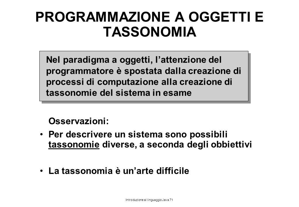 Introduzione al linguaggio Java 71 PROGRAMMAZIONE A OGGETTI E TASSONOMIA Nel paradigma a oggetti, l'attenzione del programmatore è spostata dalla crea