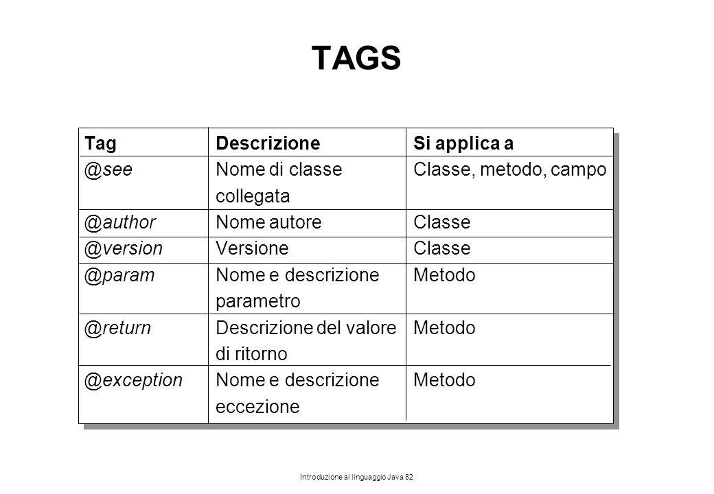 Introduzione al linguaggio Java 82 TAGS TagDescrizioneSi applica a @seeNome di classeClasse, metodo, campo collegata @authorNome autoreClasse @version