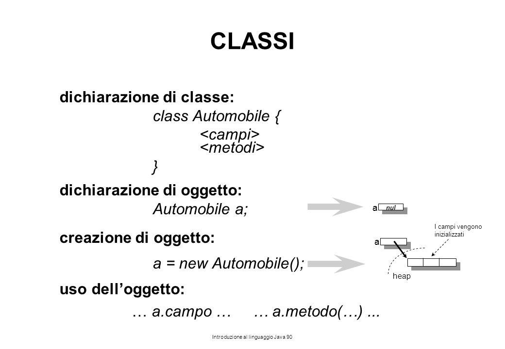 Introduzione al linguaggio Java 90 CLASSI dichiarazione di classe: class Automobile { } dichiarazione di oggetto: Automobile a; creazione di oggetto: