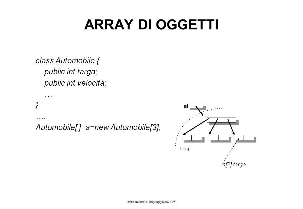 Introduzione al linguaggio Java 98 ARRAY DI OGGETTI class Automobile { public int targa; public int velocità; …. } …. Automobile[ ] a=new Automobile[3