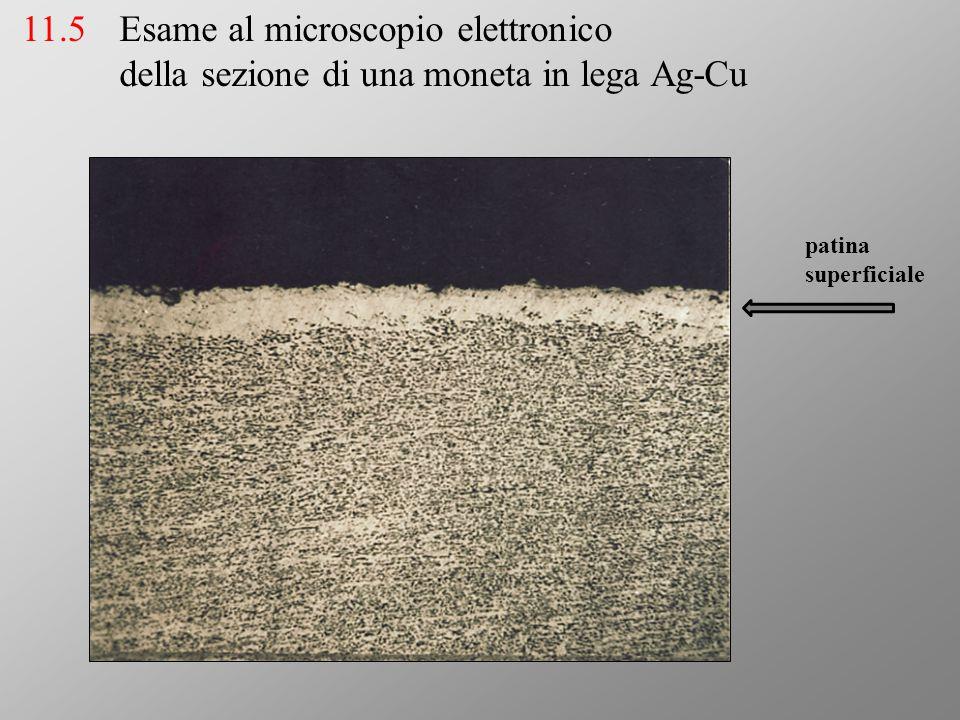 Esame al microscopio elettronico della sezione di una moneta in lega Ag-Cu patina superficiale 11.5