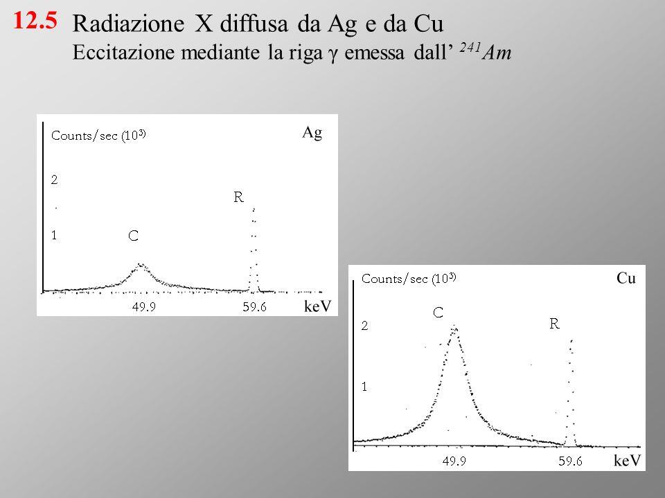 Radiazione X diffusa da Ag e da Cu Eccitazione mediante la riga γ emessa dall' 241 Am 12.5
