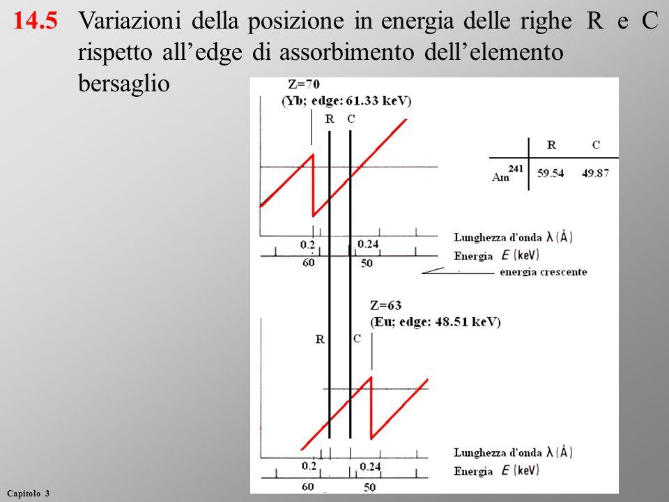Variazioni della posizione in energia delle righe R e C rispetto all'edge di assorbimento dell'elemento bersaglio 14.5 Capitolo 3