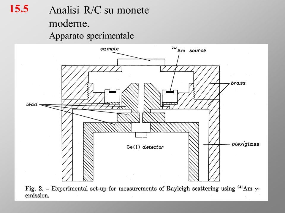 Analisi R/C su monete moderne. Apparato sperimentale 15.5