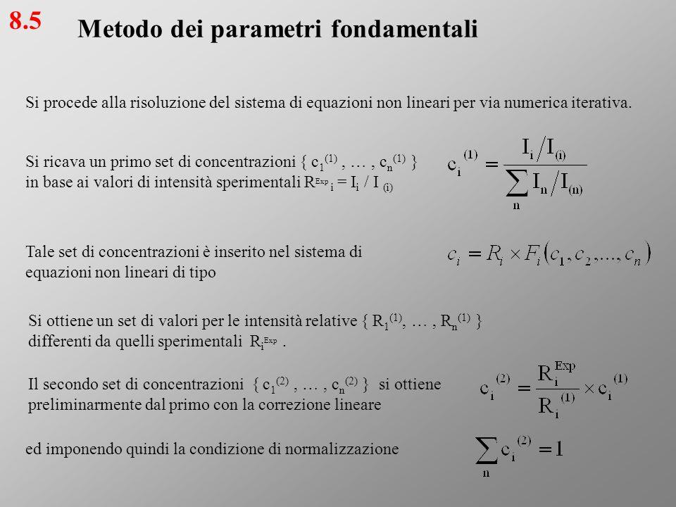 Metodo dei parametri fondamentali Si ricava un primo set di concentrazioni { c 1 (1), …, c n (1) } in base ai valori di intensità sperimentali R Exp i