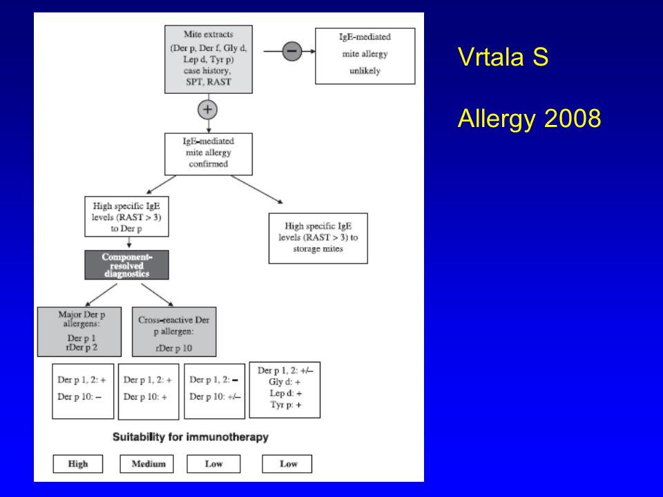Vrtala S Allergy 2008