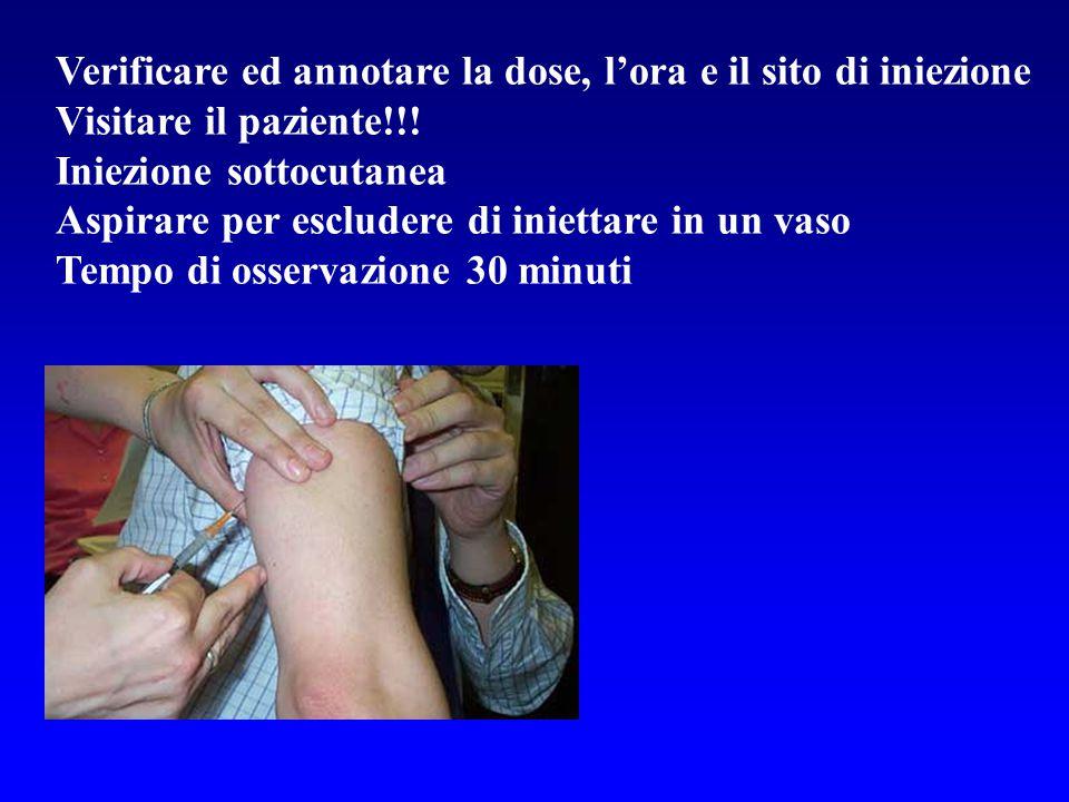 Verificare ed annotare la dose, l'ora e il sito di iniezione Visitare il paziente!!.