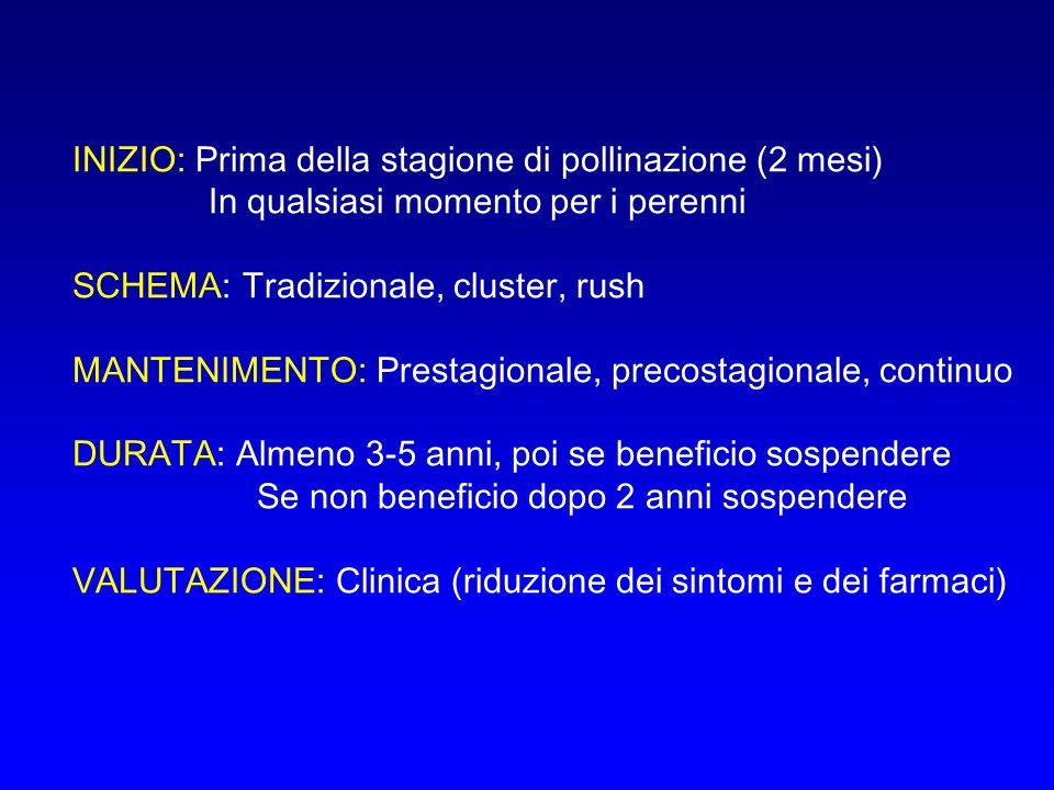 INIZIO: Prima della stagione di pollinazione (2 mesi) In qualsiasi momento per i perenni SCHEMA: Tradizionale, cluster, rush MANTENIMENTO: Prestagionale, precostagionale, continuo DURATA: Almeno 3-5 anni, poi se beneficio sospendere Se non beneficio dopo 2 anni sospendere VALUTAZIONE: Clinica (riduzione dei sintomi e dei farmaci)