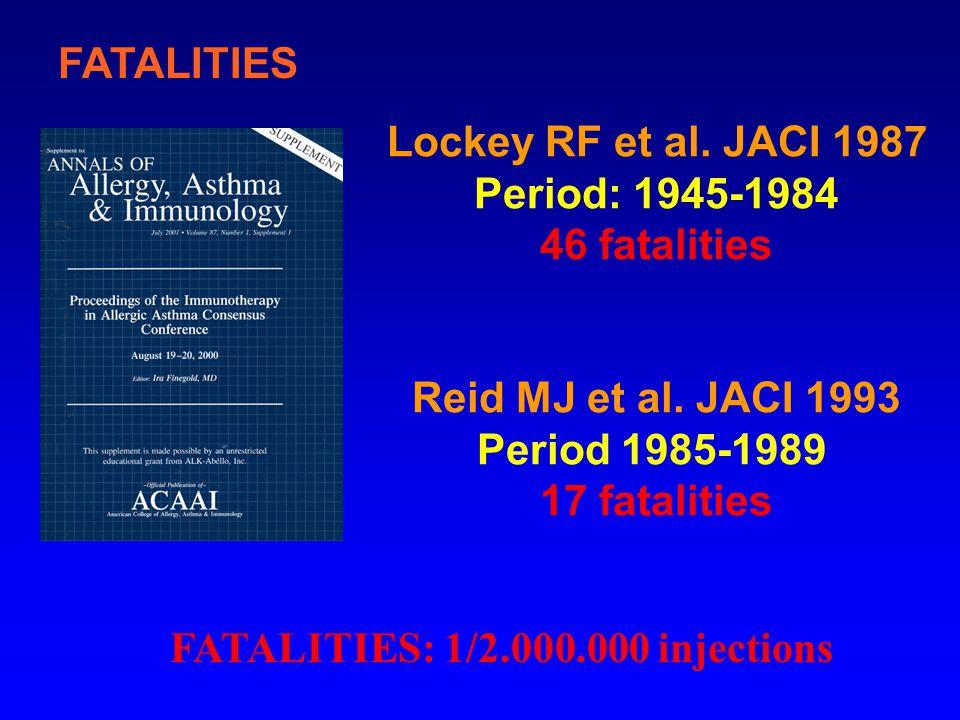 Lockey RF et al.JACI 1987 Period: 1945-1984 46 fatalities Reid MJ et al.