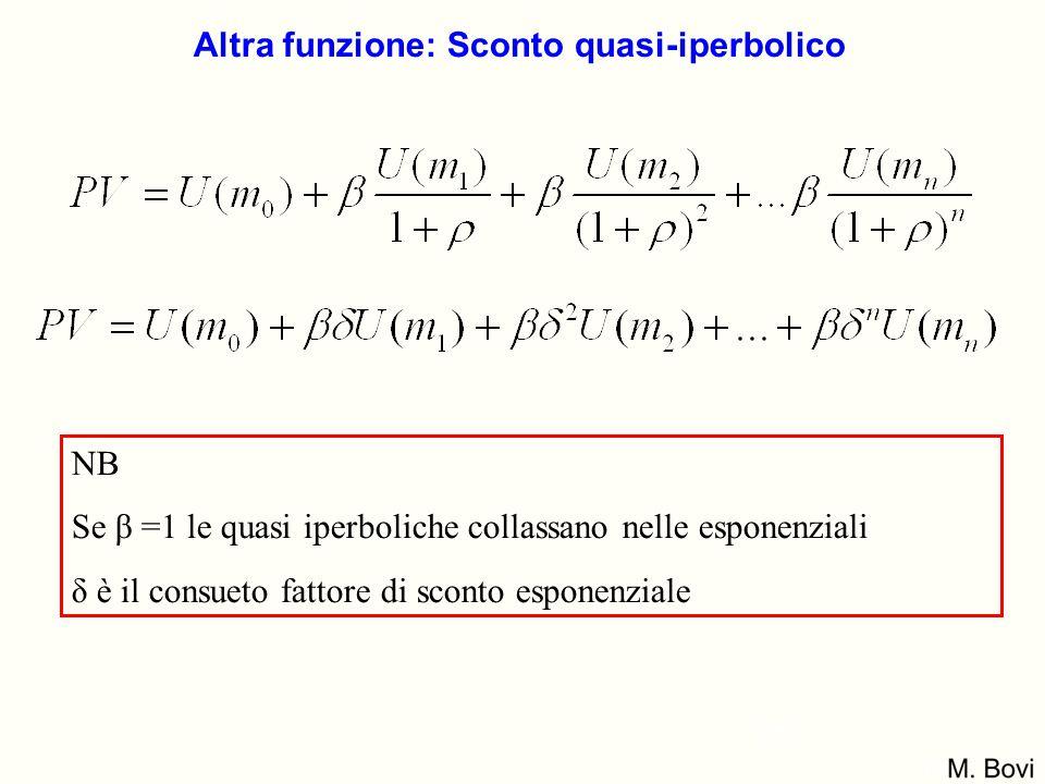 Altra funzione: Sconto quasi-iperbolico NB Se β =1 le quasi iperboliche collassano nelle esponenziali δ è il consueto fattore di sconto esponenziale 2
