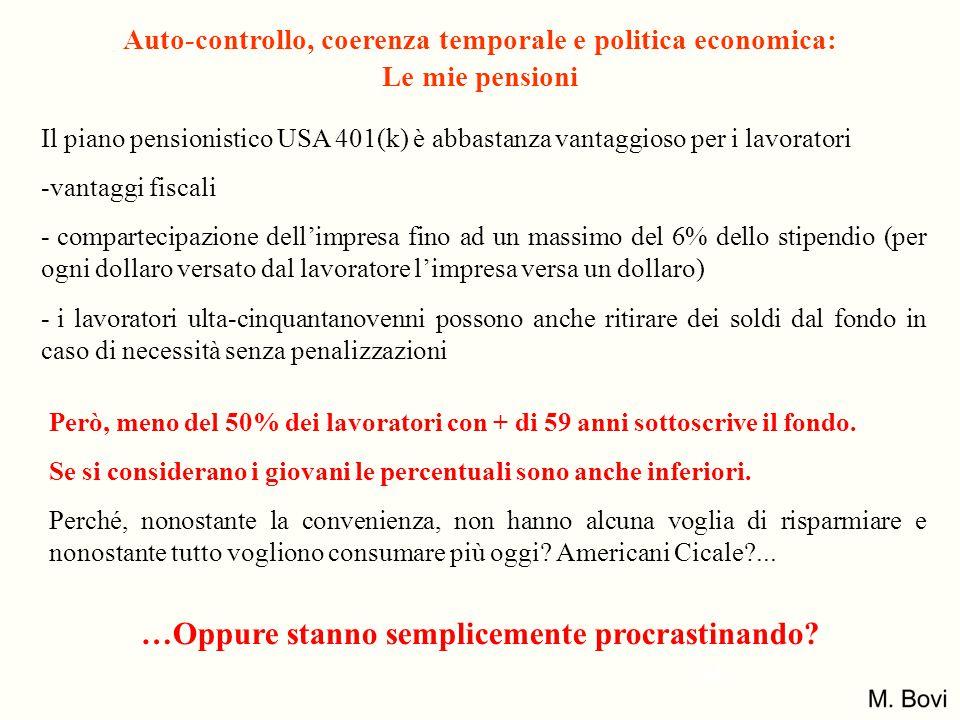 Auto-controllo, coerenza temporale e politica economica: Le mie pensioni Il piano pensionistico USA 401(k) è abbastanza vantaggioso per i lavoratori -