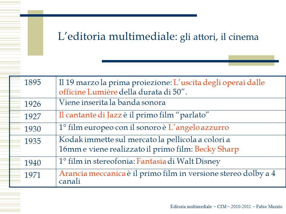 L'editoria multimediale: gli attori, il cinema Editoria multimediale – CIM – 2010-2011 – Fabio Muzzio 1895Il 19 marzo la prima proiezione: L'uscita de