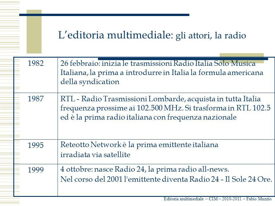 L'editoria multimediale: gli attori, la radio Editoria multimediale – CIM – 2010-2011 – Fabio Muzzio 198226 febbraio: inizia le trasmissioni Radio Ita