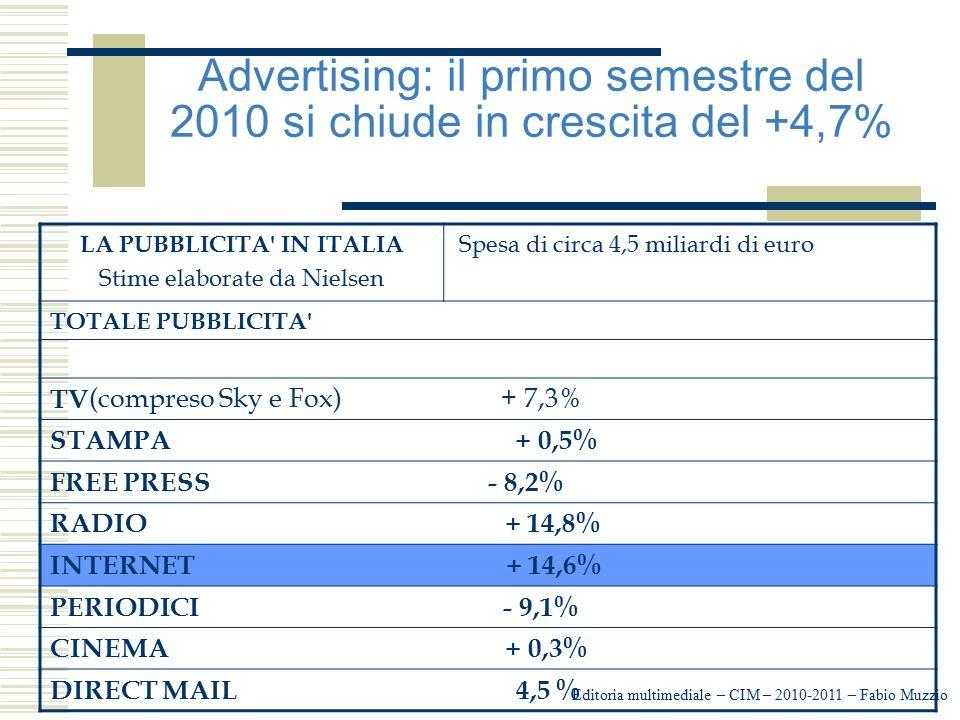 Advertising: il primo semestre del 2010 si chiude in crescita del +4,7% Editoria multimediale – CIM – 2010-2011 – Fabio Muzzio LA PUBBLICITA' IN ITALI
