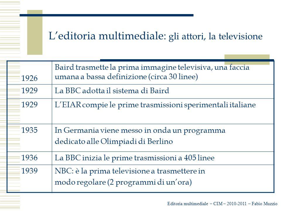 L'editoria multimediale: gli attori, la televisione Editoria multimediale – CIM – 2010-2011 – Fabio Muzzio 1926 Baird trasmette la prima immagine tele