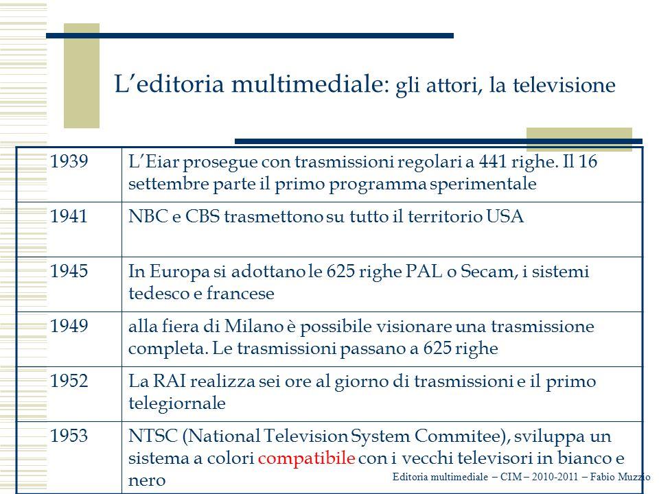 L'editoria multimediale: gli attori, la televisione Editoria multimediale – CIM – 2010-2011 – Fabio Muzzio 1939L'Eiar prosegue con trasmissioni regola