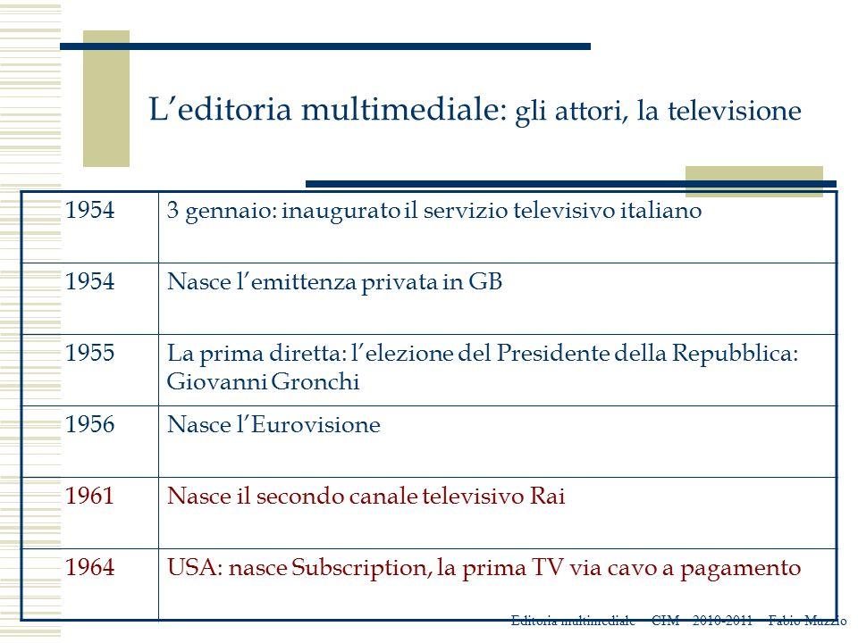 L'editoria multimediale: gli attori, la televisione Editoria multimediale – CIM – 2010-2011 – Fabio Muzzio 19543 gennaio: inaugurato il servizio telev