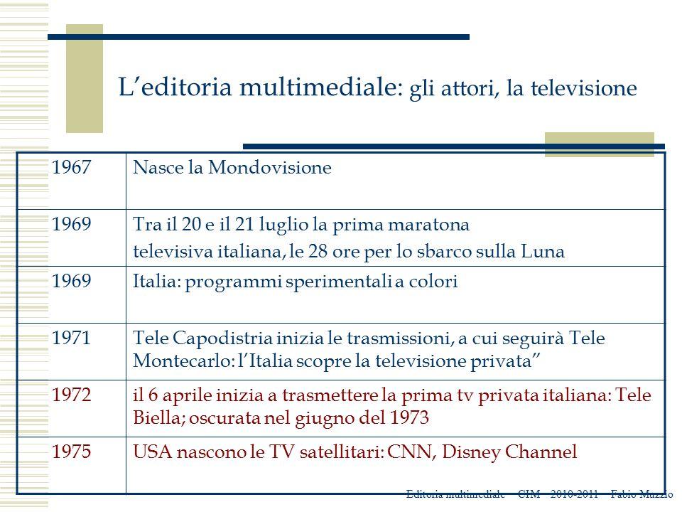 L'editoria multimediale: gli attori, la televisione Editoria multimediale – CIM – 2010-2011 – Fabio Muzzio 1967Nasce la Mondovisione 1969Tra il 20 e i