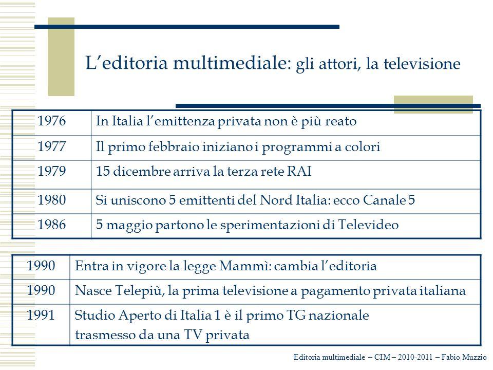 L'editoria multimediale: gli attori, la televisione Editoria multimediale – CIM – 2010-2011 – Fabio Muzzio 1976In Italia l'emittenza privata non è più