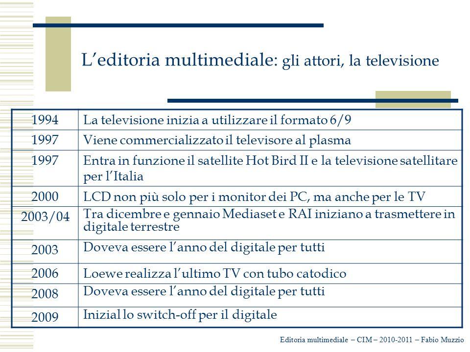 L'editoria multimediale: gli attori, la televisione Editoria multimediale – CIM – 2010-2011 – Fabio Muzzio 1994La televisione inizia a utilizzare il f