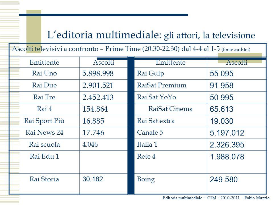 L'editoria multimediale: gli attori, la televisione Editoria multimediale – CIM – 2010-2011 – Fabio Muzzio Ascolti televisivi a confronto – Prime Time