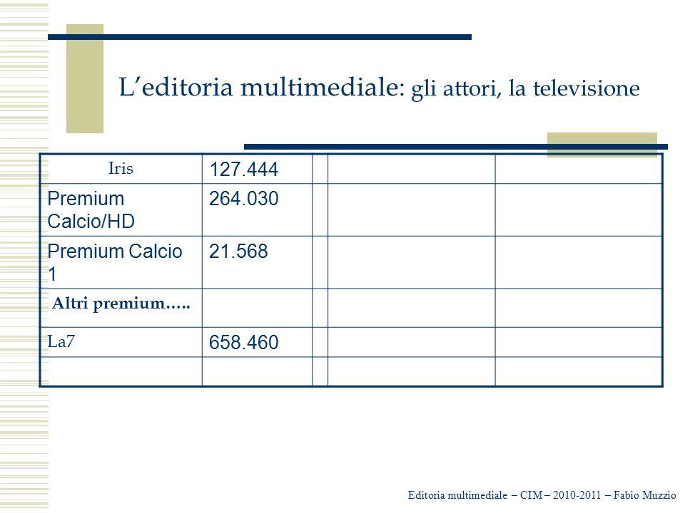 L'editoria multimediale: gli attori, la televisione Editoria multimediale – CIM – 2010-2011 – Fabio Muzzio Iris 127.444 Premium Calcio/HD 264.030 Prem