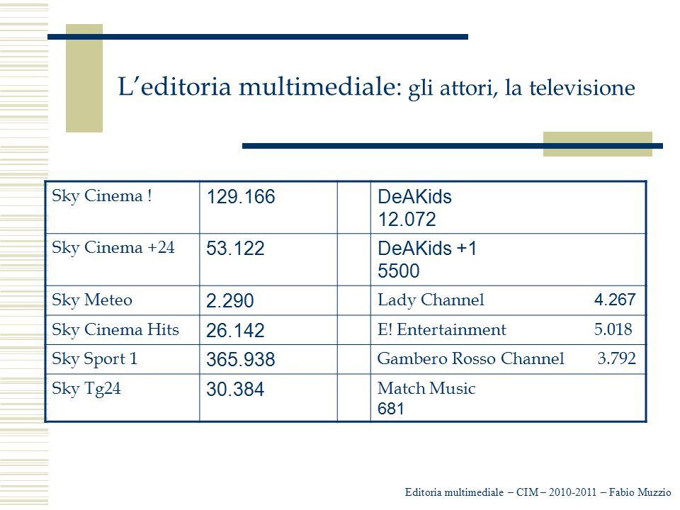 L'editoria multimediale: gli attori, la televisione Editoria multimediale – CIM – 2010-2011 – Fabio Muzzio Sky Cinema ! 129.166DeAKids 12.072 Sky Cine