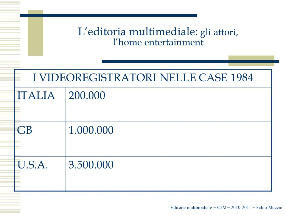 L'editoria multimediale: gli attori, l'home entertainment Editoria multimediale – CIM – 2010-2011 – Fabio Muzzio I VIDEOREGISTRATORI NELLE CASE 1984 I