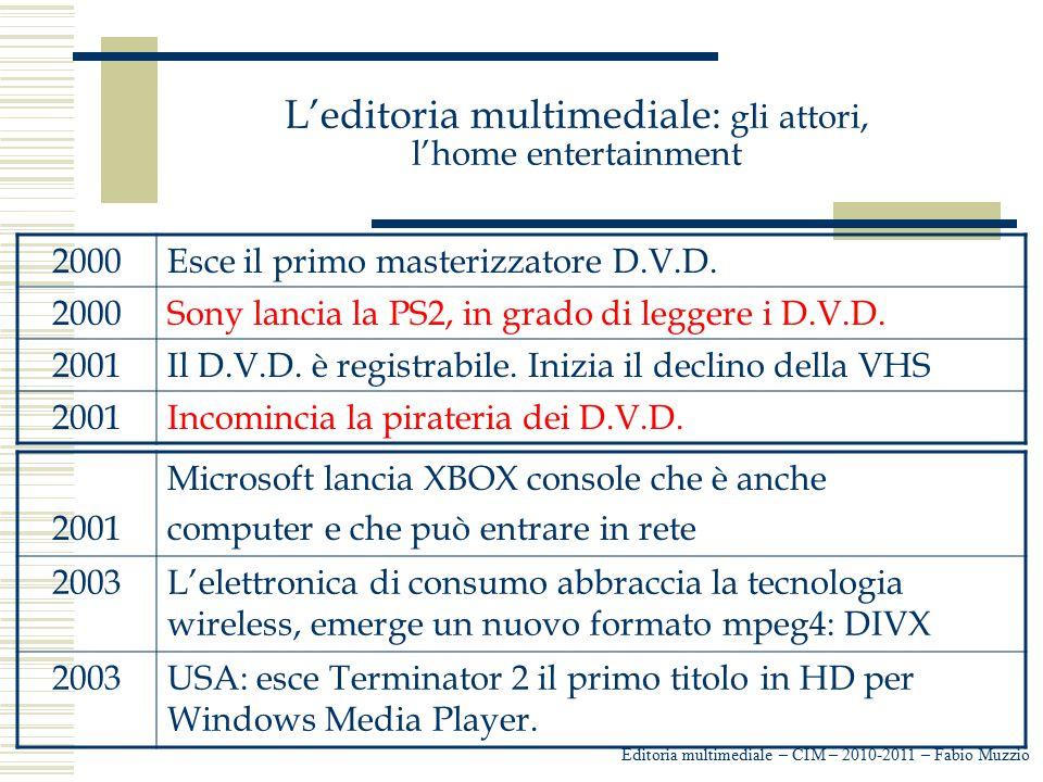 L'editoria multimediale: gli attori, l'home entertainment Editoria multimediale – CIM – 2010-2011 – Fabio Muzzio 2000Esce il primo masterizzatore D.V.
