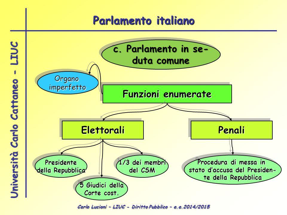 Carlo Lucioni – LIUC - Diritto Pubblico – a.a.2014/2015 Università Carlo Cattaneo - LIUC c. Parlamento in se- duta comune c. Parlamento in se- duta co