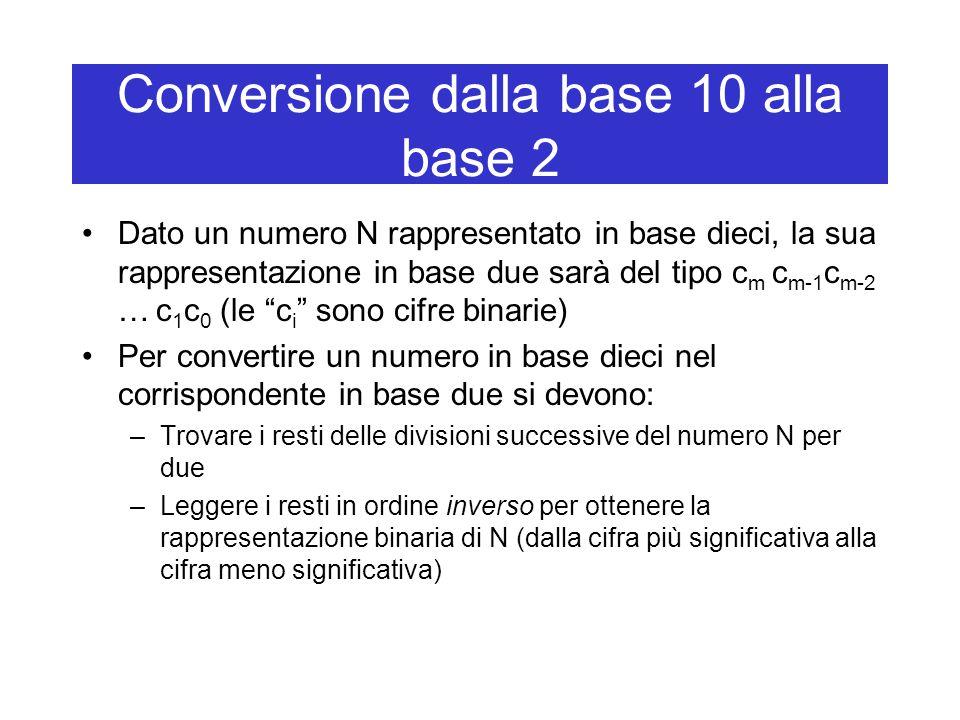 Conversione dalla base 10 alla base 2 Dato un numero N rappresentato in base dieci, la sua rappresentazione in base due sarà del tipo c m c m-1 c m-2 … c 1 c 0 (le c i sono cifre binarie) Per convertire un numero in base dieci nel corrispondente in base due si devono: –Trovare i resti delle divisioni successive del numero N per due –Leggere i resti in ordine inverso per ottenere la rappresentazione binaria di N (dalla cifra più significativa alla cifra meno significativa)
