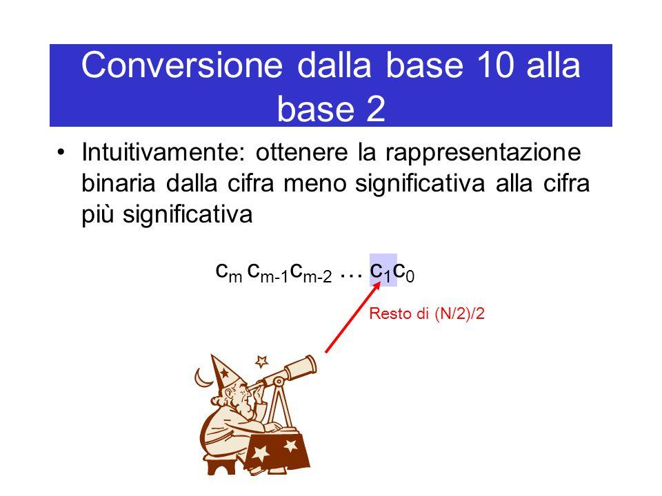 Conversione dalla base 10 alla base 2 Intuitivamente: ottenere la rappresentazione binaria dalla cifra meno significativa alla cifra più significativa c m c m-1 c m-2 … c 1 c 0 Resto di (N/2)/2