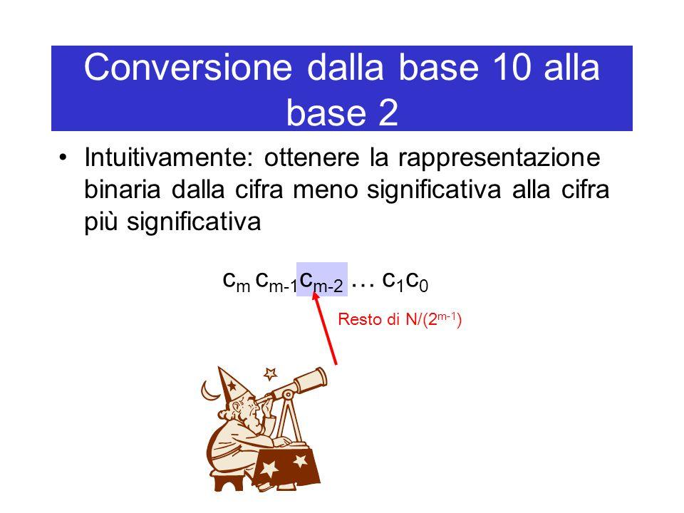 Conversione dalla base 10 alla base 2 Intuitivamente: ottenere la rappresentazione binaria dalla cifra meno significativa alla cifra più significativa c m c m-1 c m-2 … c 1 c 0 Resto di N/(2 m-1 )