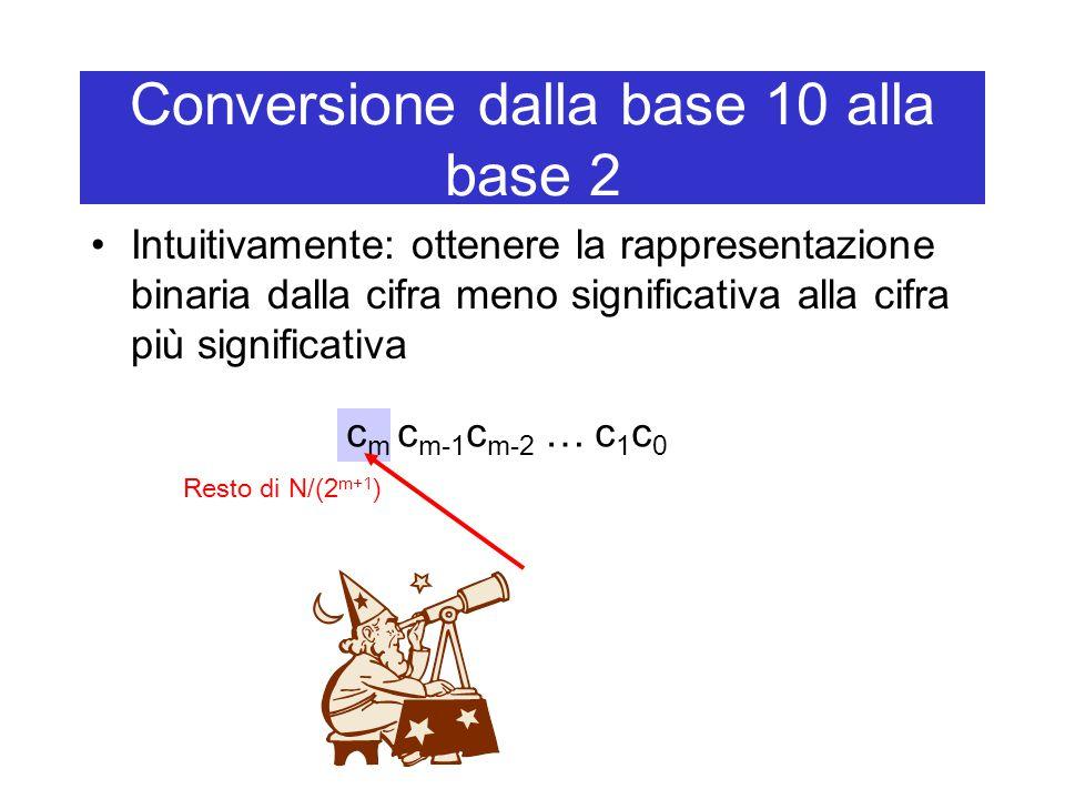 Conversione dalla base 10 alla base 2 Intuitivamente: ottenere la rappresentazione binaria dalla cifra meno significativa alla cifra più significativa c m c m-1 c m-2 … c 1 c 0 Resto di N/(2 m+1 )