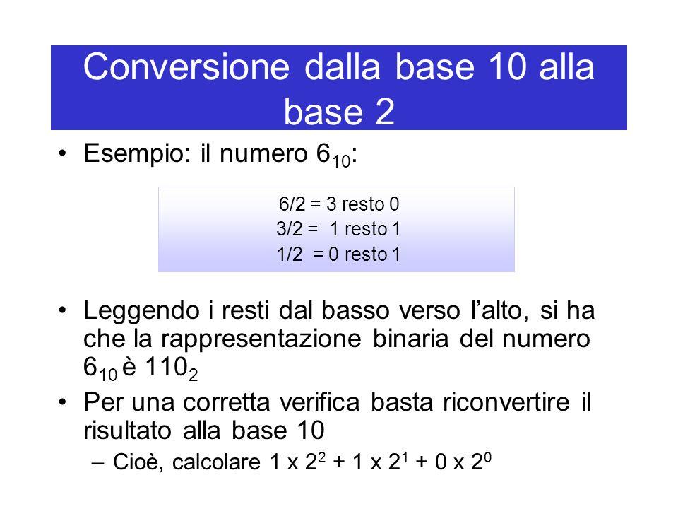 Conversione dalla base 10 alla base 2 Esempio: il numero 6 10 : 6/2 = 3 resto 0 3/2 = 1 resto 1 1/2 = 0 resto 1 Leggendo i resti dal basso verso l'alto, si ha che la rappresentazione binaria del numero 6 10 è 110 2 Per una corretta verifica basta riconvertire il risultato alla base 10 –Cioè, calcolare 1 x 2 2 + 1 x 2 1 + 0 x 2 0