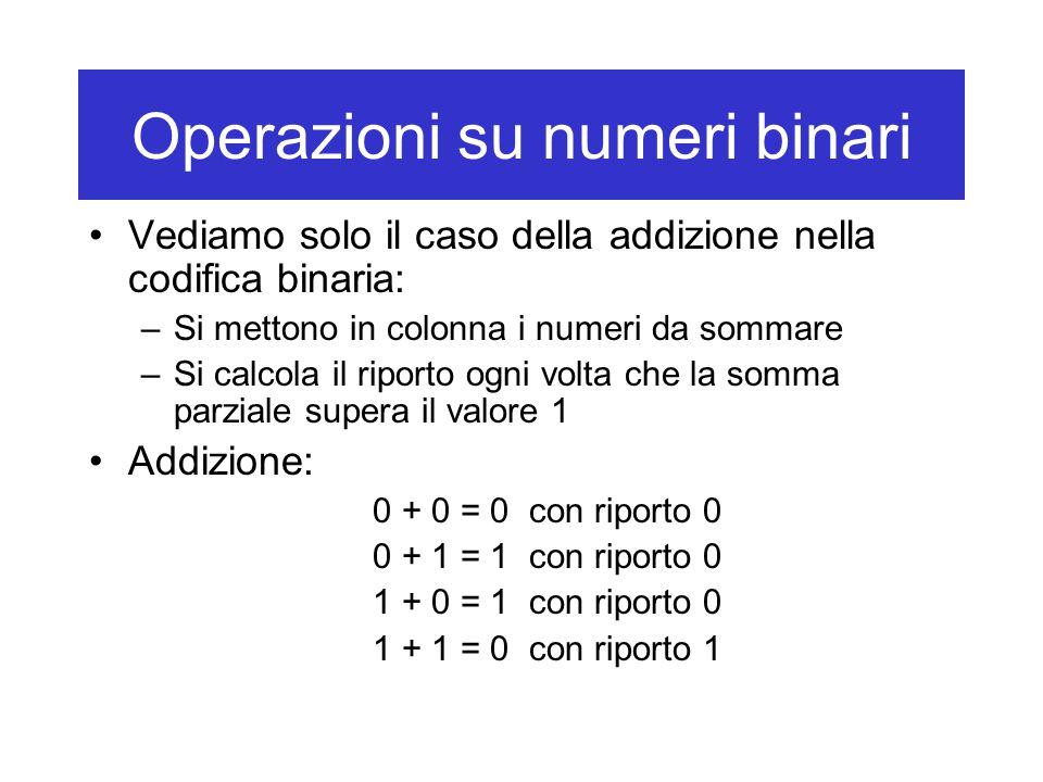 Operazioni su numeri binari Vediamo solo il caso della addizione nella codifica binaria: –Si mettono in colonna i numeri da sommare –Si calcola il riporto ogni volta che la somma parziale supera il valore 1 Addizione: 0 + 0 = 0 con riporto 0 0 + 1 = 1 con riporto 0 1 + 0 = 1 con riporto 0 1 + 1 = 0 con riporto 1
