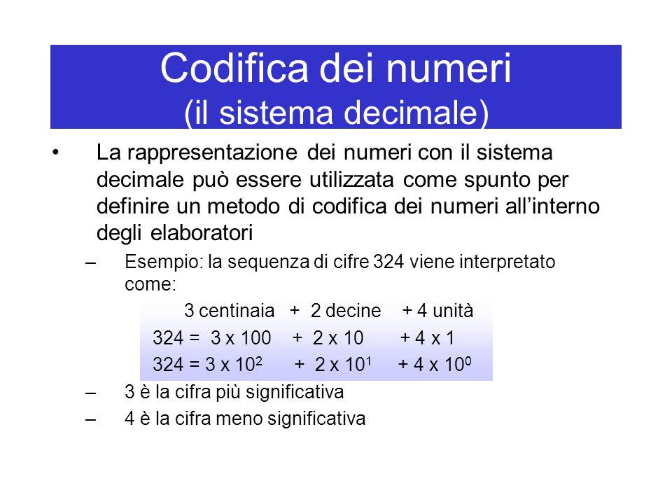 Codifica dei numeri (il sistema decimale) La rappresentazione dei numeri con il sistema decimale può essere utilizzata come spunto per definire un metodo di codifica dei numeri all'interno degli elaboratori –Esempio: la sequenza di cifre 324 viene interpretato come: 3 centinaia + 2 decine + 4 unità 324 = 3 x 100 + 2 x 10 + 4 x 1 324 = 3 x 10 2 + 2 x 10 1 + 4 x 10 0 –3 è la cifra più significativa –4 è la cifra meno significativa
