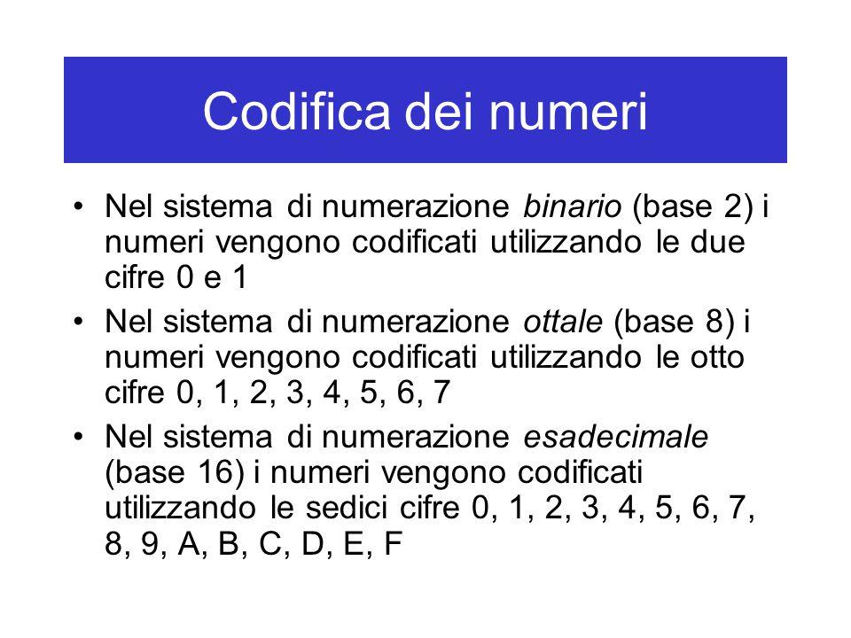 Codifica dei numeri Nel sistema di numerazione binario (base 2) i numeri vengono codificati utilizzando le due cifre 0 e 1 Nel sistema di numerazione ottale (base 8) i numeri vengono codificati utilizzando le otto cifre 0, 1, 2, 3, 4, 5, 6, 7 Nel sistema di numerazione esadecimale (base 16) i numeri vengono codificati utilizzando le sedici cifre 0, 1, 2, 3, 4, 5, 6, 7, 8, 9, A, B, C, D, E, F