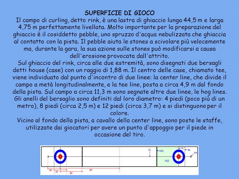 SUPERFICIE DI GIOCO Il campo di curling, detto rink, è una lastra di ghiaccio lunga 44,5 m e larga 4,75 m perfettamente livellata.