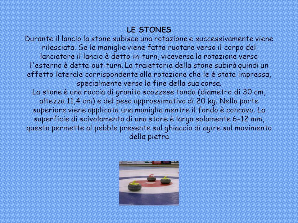 LE STONES Durante il lancio la stone subisce una rotazione e successivamente viene rilasciata. Se la maniglia viene fatta ruotare verso il corpo del l