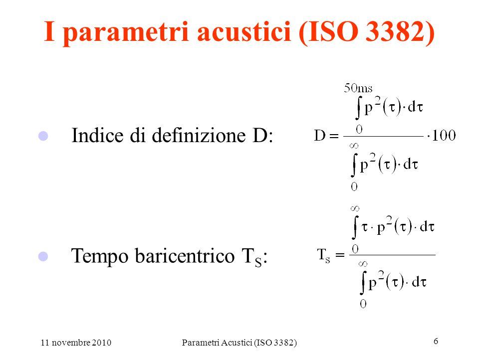 11 novembre 2010Parametri Acustici (ISO 3382) 17 Il plug-in Aurora Acoustical Parameters