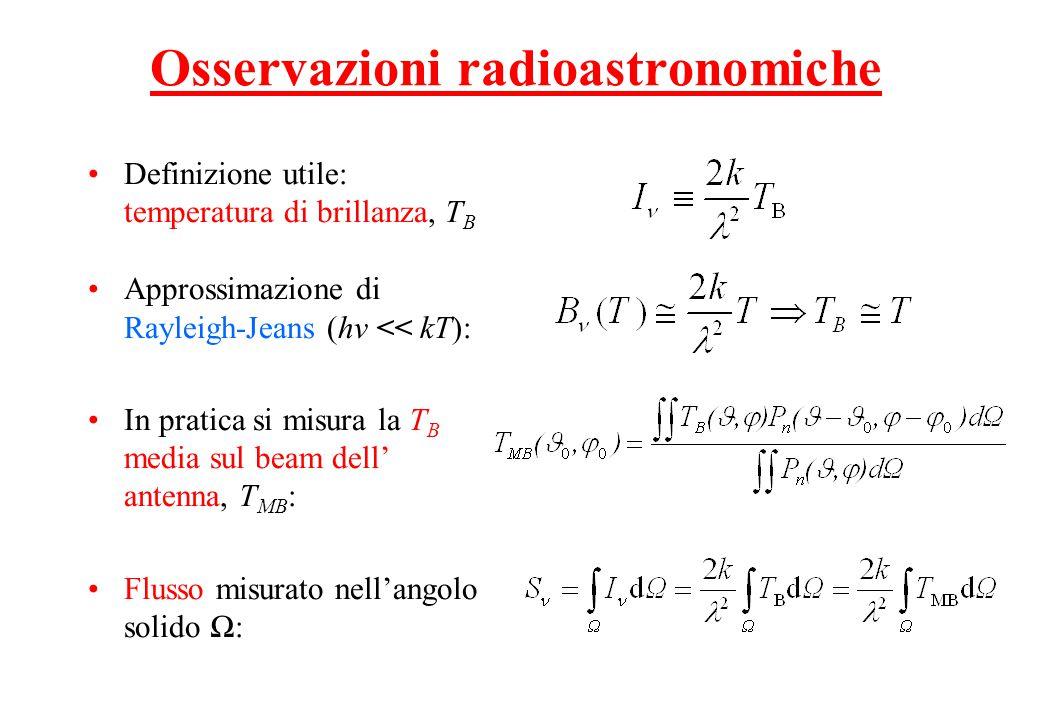 Osservazioni radioastronomiche Definizione utile: temperatura di brillanza, T B Approssimazione di Rayleigh-Jeans (hν << kT): In pratica si misura la T B media sul beam dell' antenna, T MB : Flusso misurato nell'angolo solido Ω:
