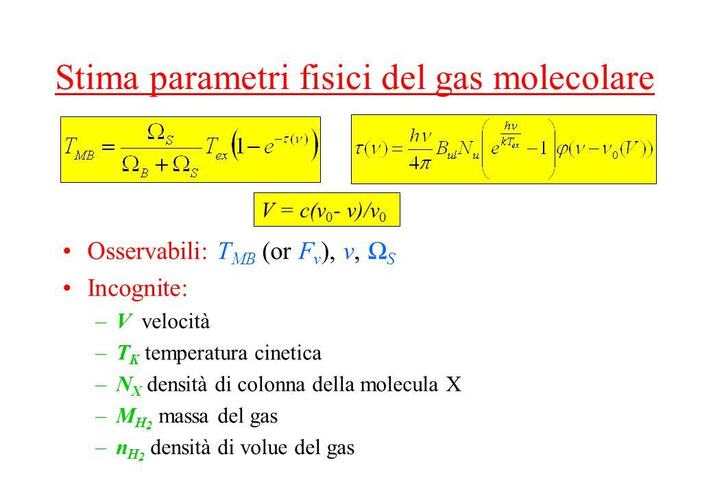 Stima parametri fisici del gas molecolare Osservabili: T MB (or F ν ), ν, Ω S Incognite: –V velocità –T K temperatura cinetica –N X densità di colonna della molecula X –M H 2 massa del gas –n H 2 densità di volue del gas V = c(ν 0 - ν)/ν 0