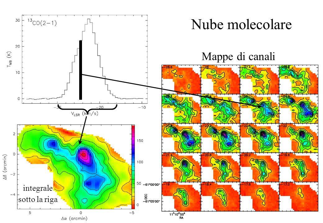 Mappe di canali integrale sotto la riga Nube molecolare