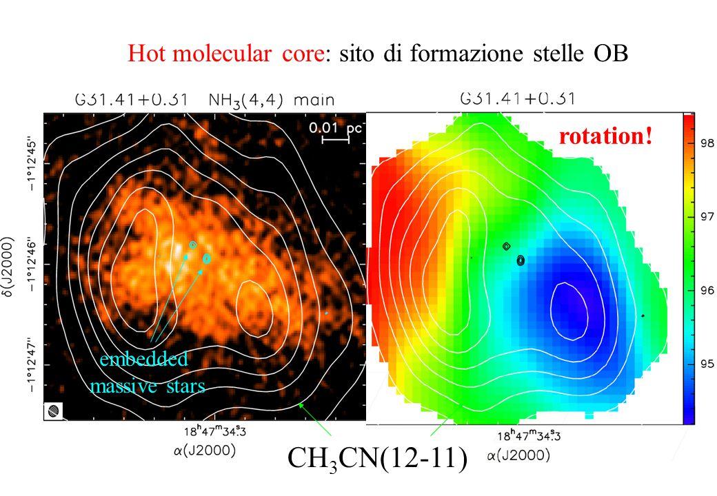 Hot molecular core: sito di formazione stelle OB HC HII or wind HMC CH 3 CN(12-11) rotation.
