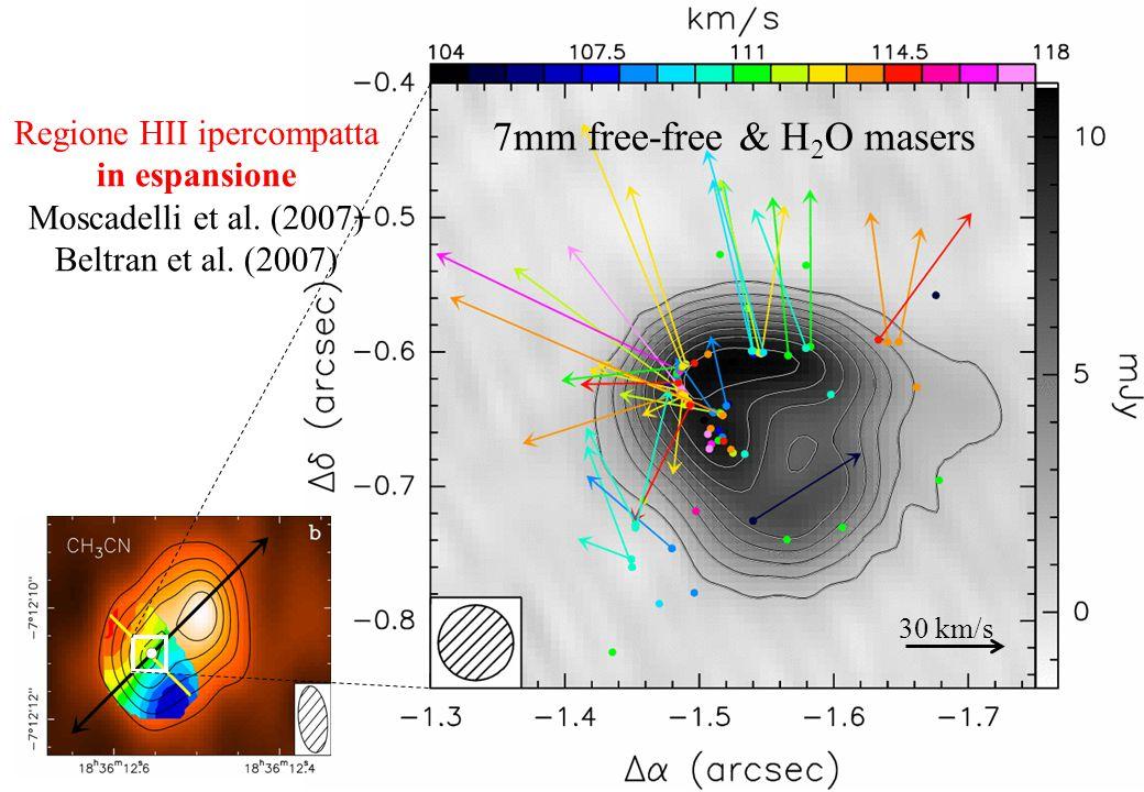 7mm free-free & H 2 O masers 30 km/s Regione HII ipercompatta in espansione Moscadelli et al.