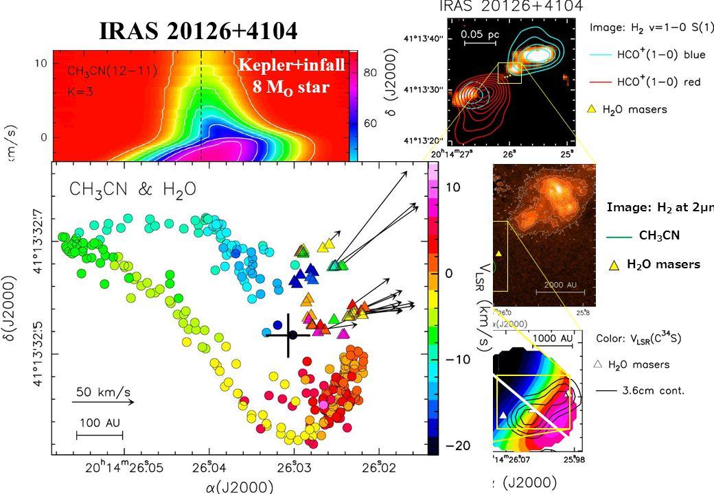 IRAS 20126+4104 Cesaroni et al. (1997, 1999, 2005, 2013, 2014) Hofner et al.